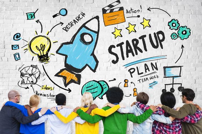 初心者がネットビジネスで起業する方法!【資金不要】