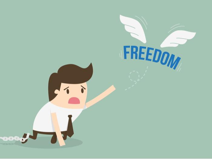 ネットビジネスで成功し自由になるための5ステップ